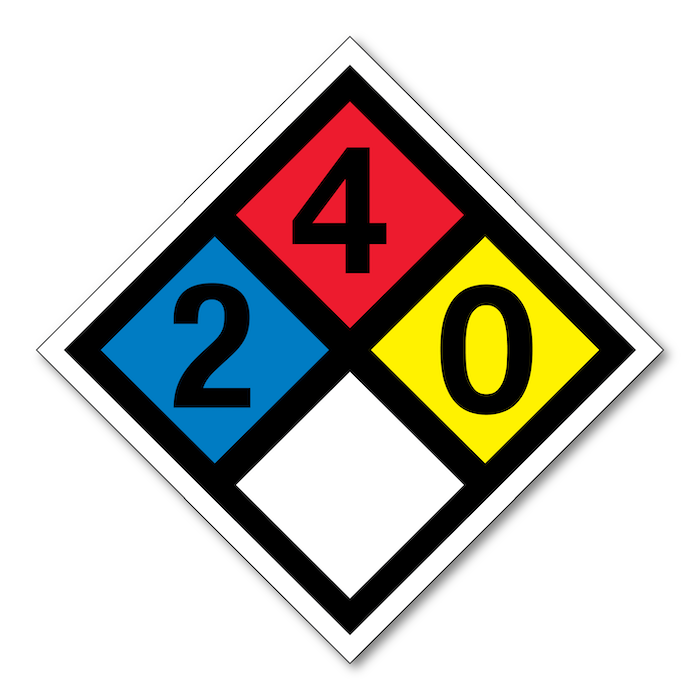 "<h4 style=""text-align: center;"">NFPA Diamond Signs</h4>"